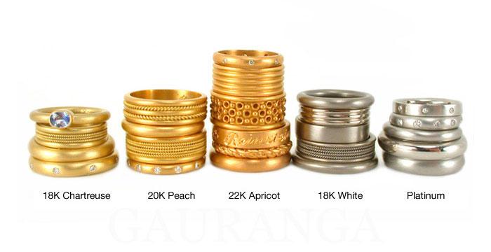 Какого цвета золото
